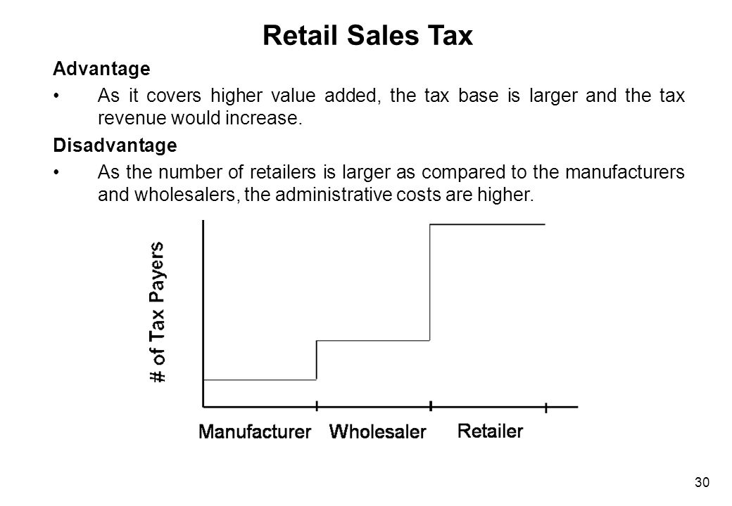 Retail Sales Tax In this case the ring fence around the taxpayers is different than in the case of manufacturers level tax.