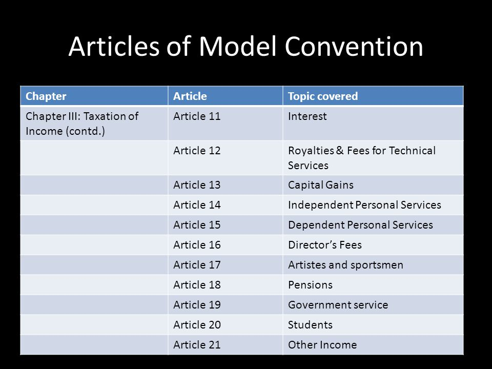 Articles of Model Convention