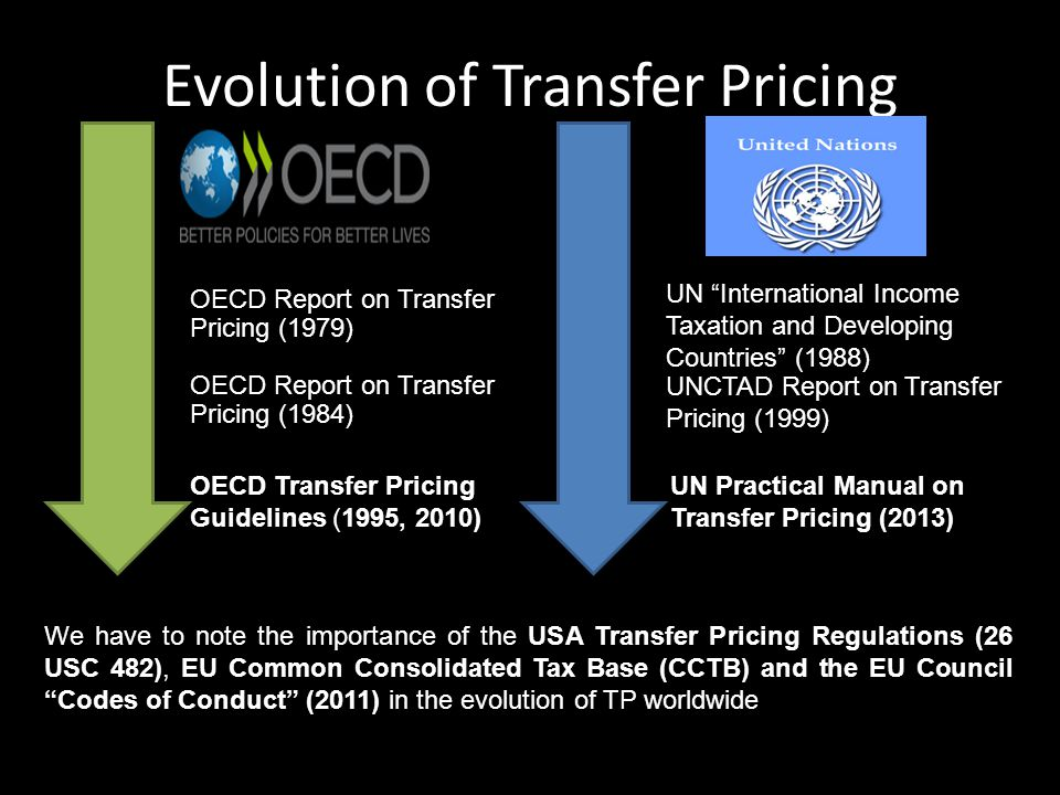 Evolution of Transfer Pricing