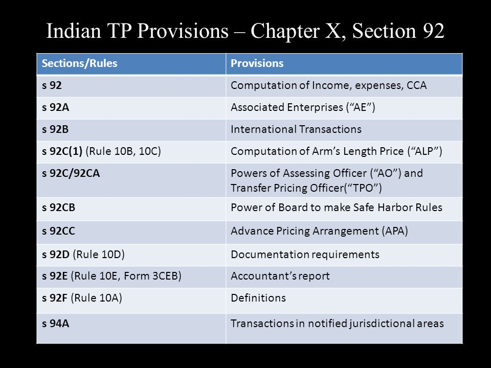 Indian TP Provisions – Chapter X, Section 92