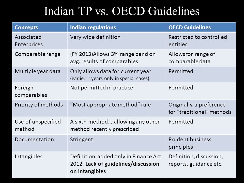 Indian TP vs. OECD Guidelines