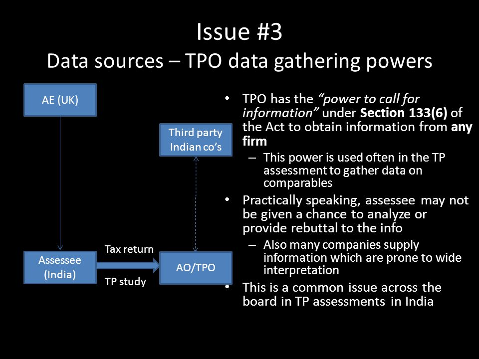 Issue #3 Data sources – TPO data gathering powers