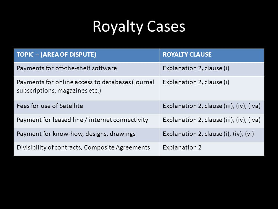 Royalty Cases TOPIC – (AREA OF DISPUTE) ROYALTY CLAUSE