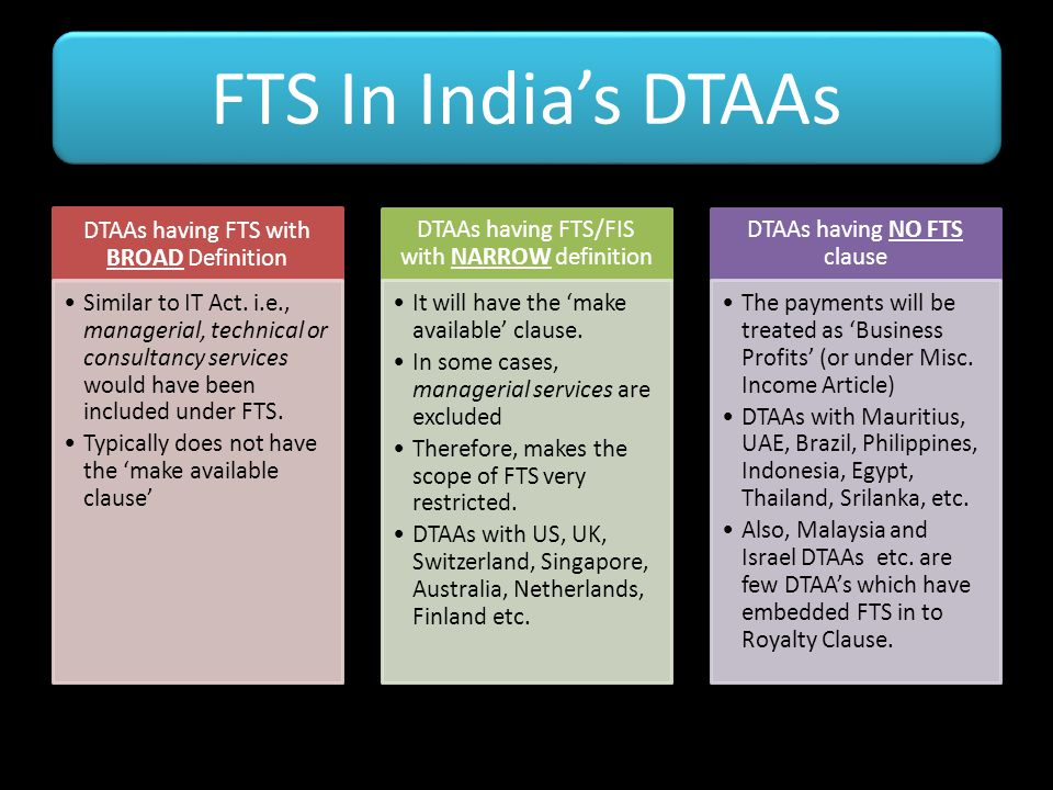FTS In India's DTAAs DTAAs having FTS with BROAD Definition