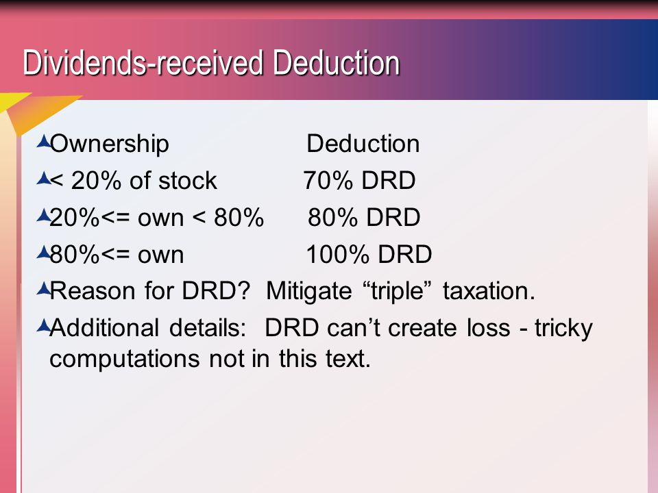 Dividends-received Deduction