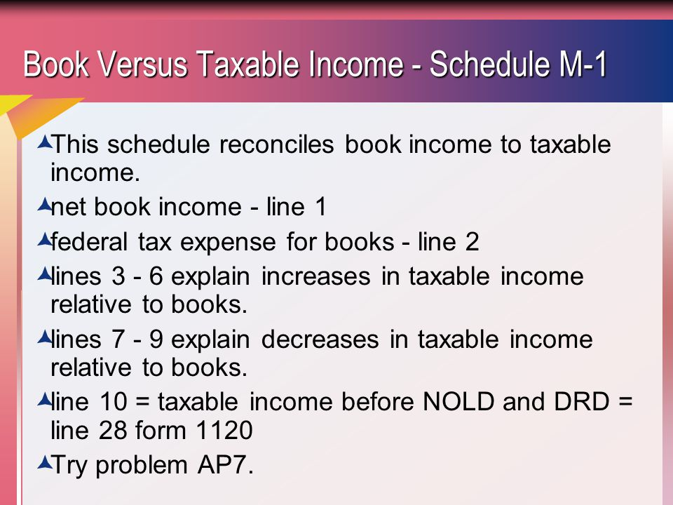 Book Versus Taxable Income - Schedule M-1