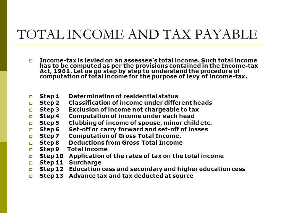 TOTAL INCOME AND TAX PAYABLE