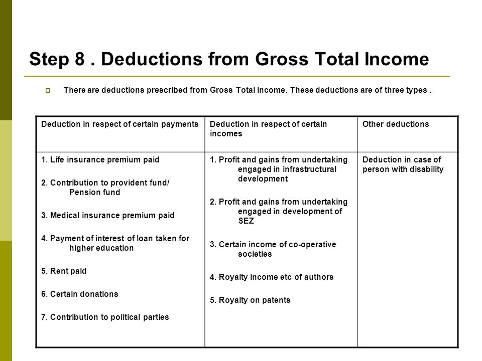 Step 8 . Deductions from Gross Total Income