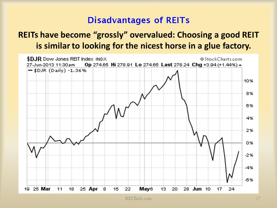 Disadvantages of REITs