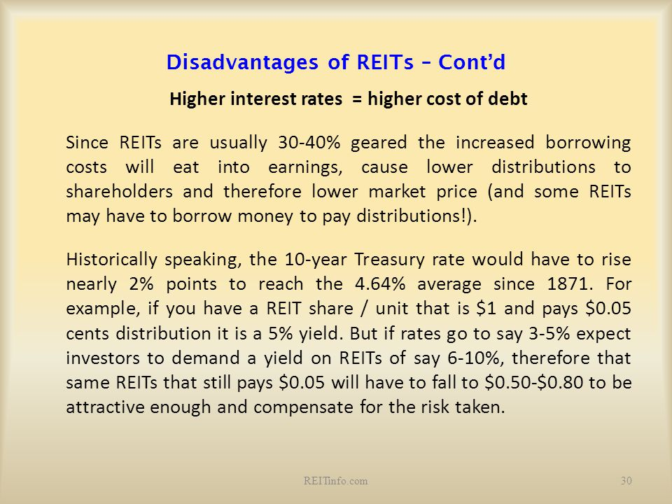 Disadvantages of REITs – Cont'd