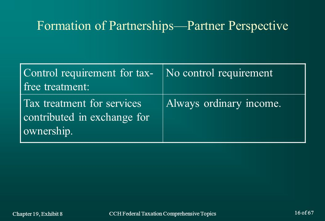 Formation of Partnerships—Partner Perspective