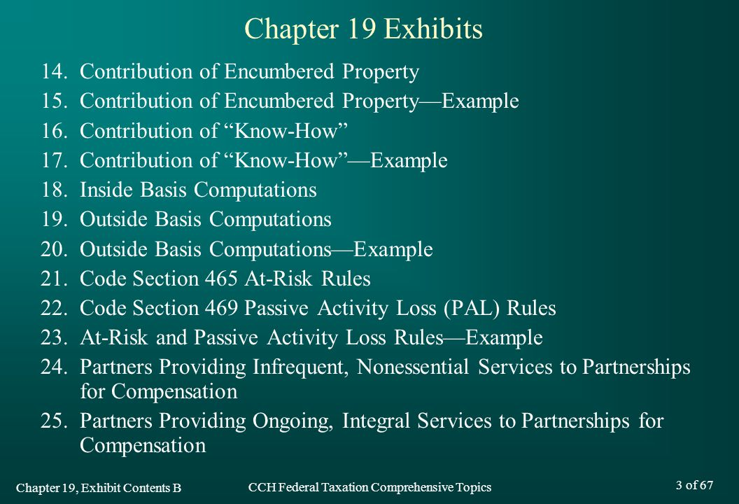 Chapter 19 Exhibits 14. Contribution of Encumbered Property