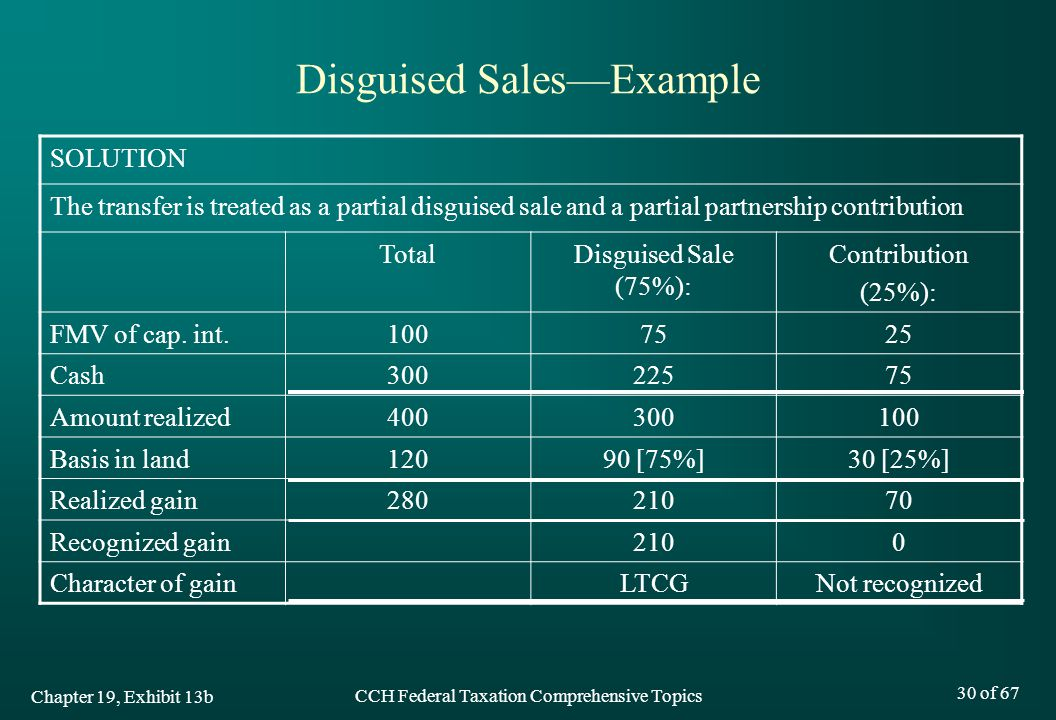 Disguised Sales—Example