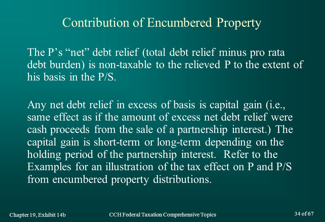 Contribution of Encumbered Property