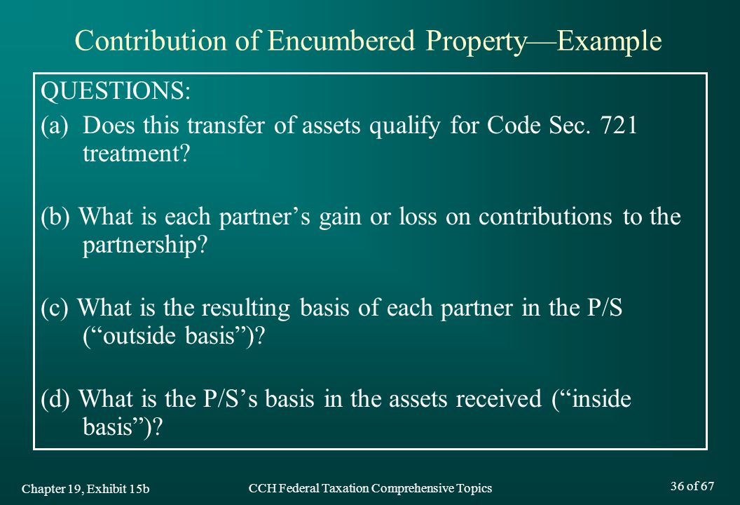 Contribution of Encumbered Property—Example