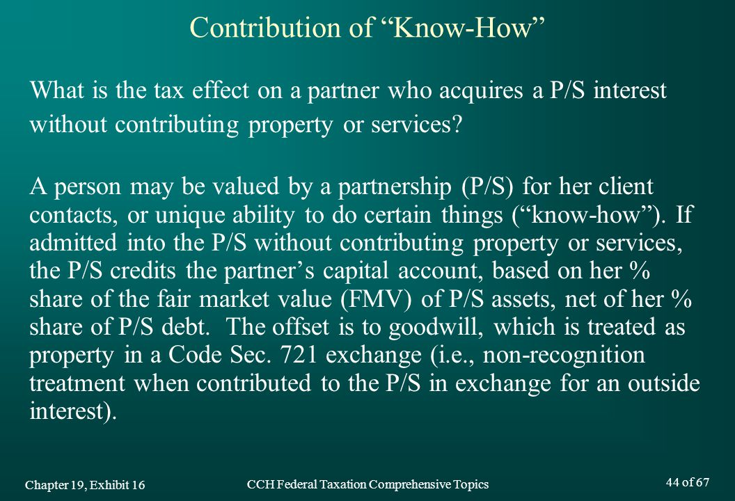 Contribution of Know-How