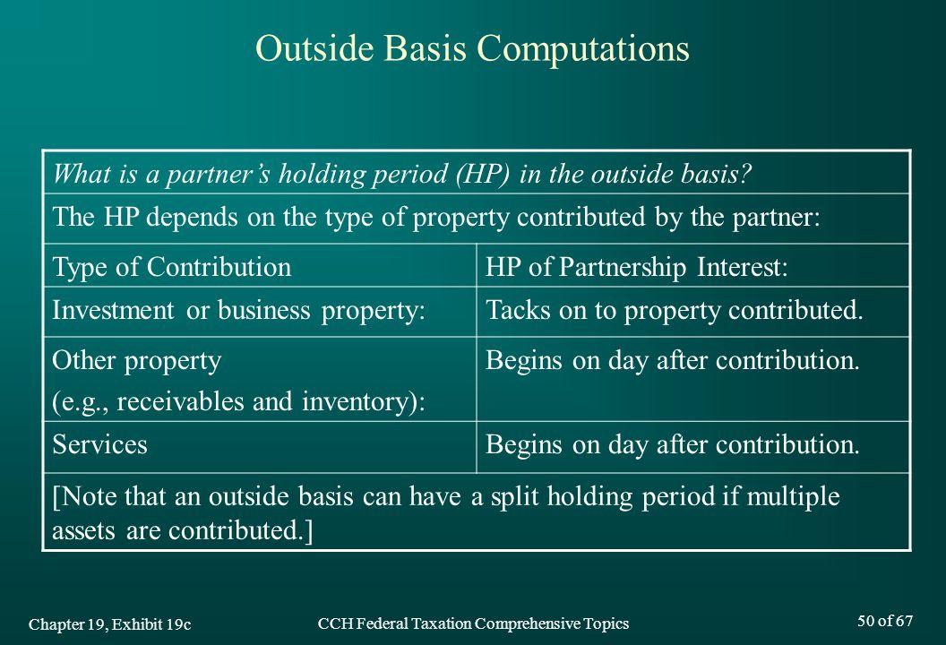 Outside Basis Computations