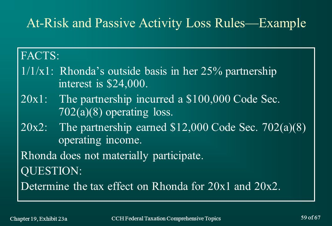 At-Risk and Passive Activity Loss Rules—Example