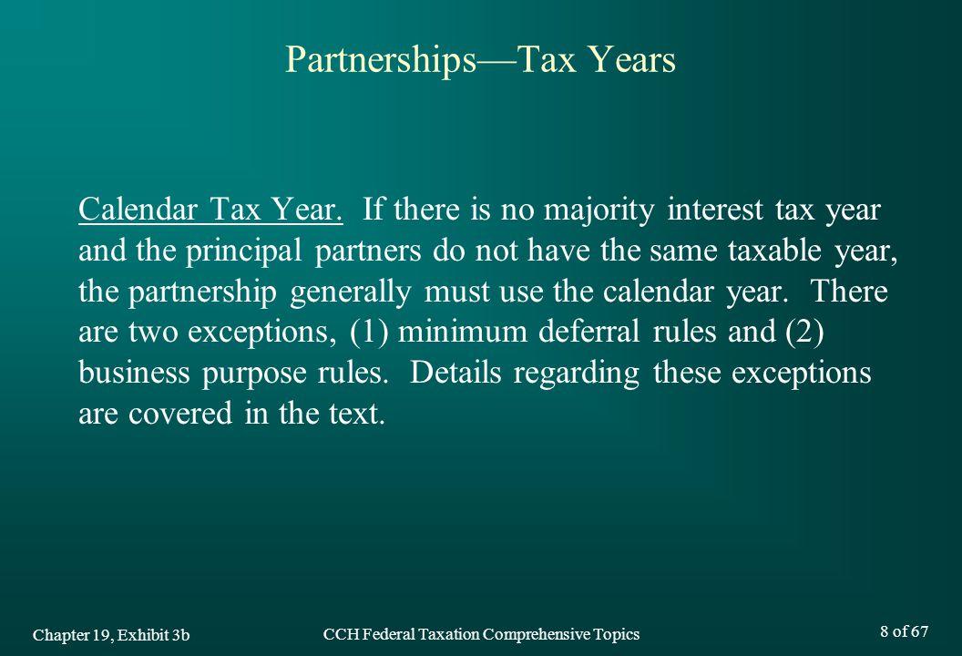 Partnerships—Tax Years