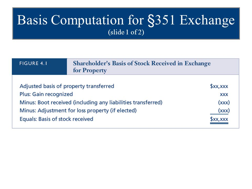 Basis Computation for §351 Exchange (slide 1 of 2)
