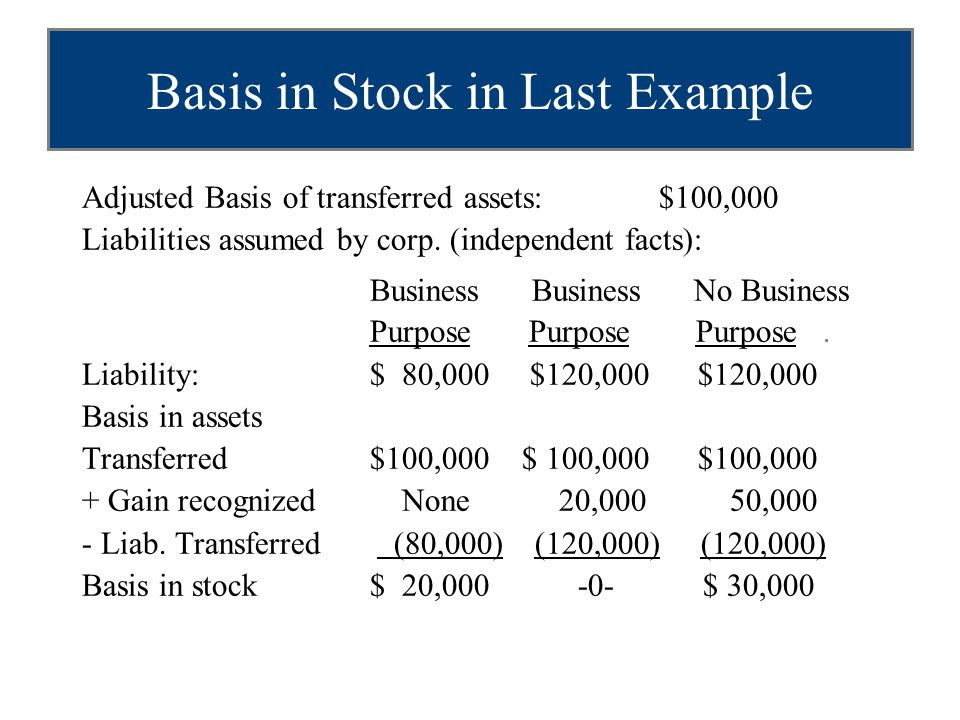 Basis in Stock in Last Example
