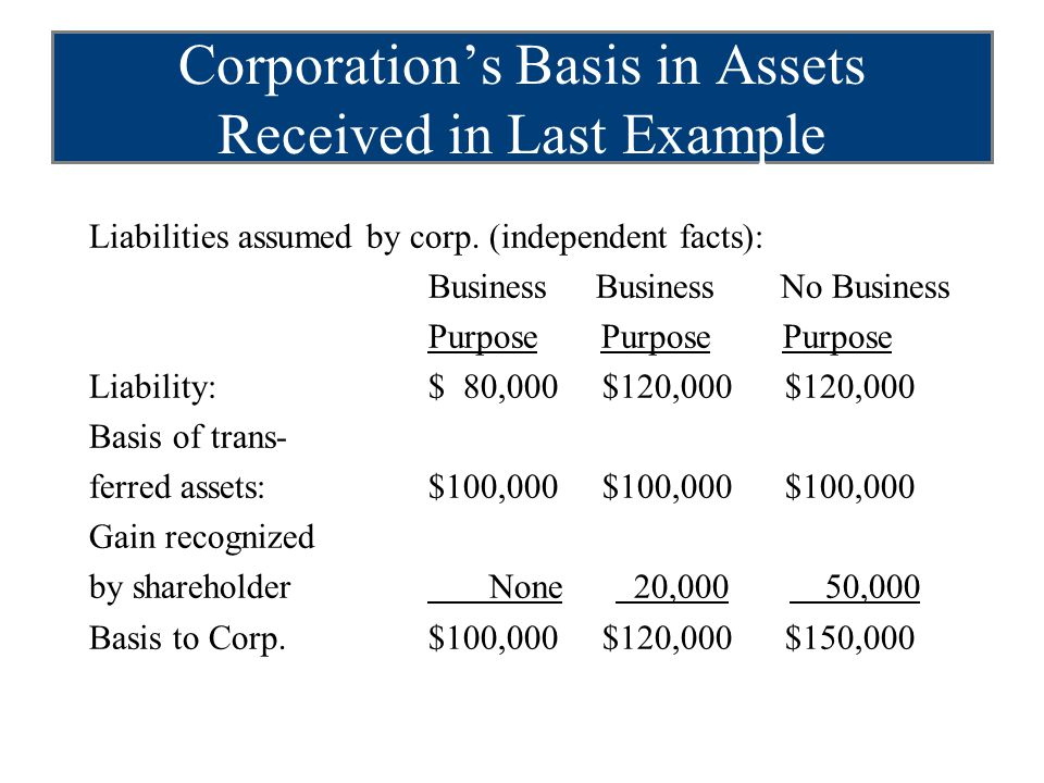 Corporation's Basis in Assets Received in Last Example