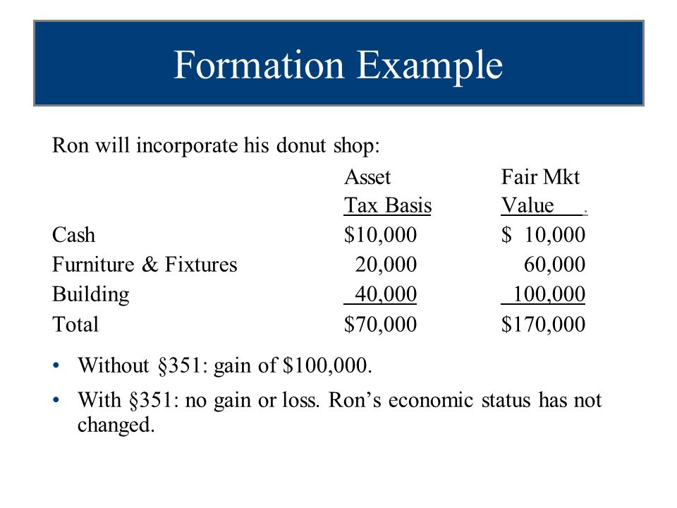 Formation Example Ron will incorporate his donut shop: Asset Fair Mkt