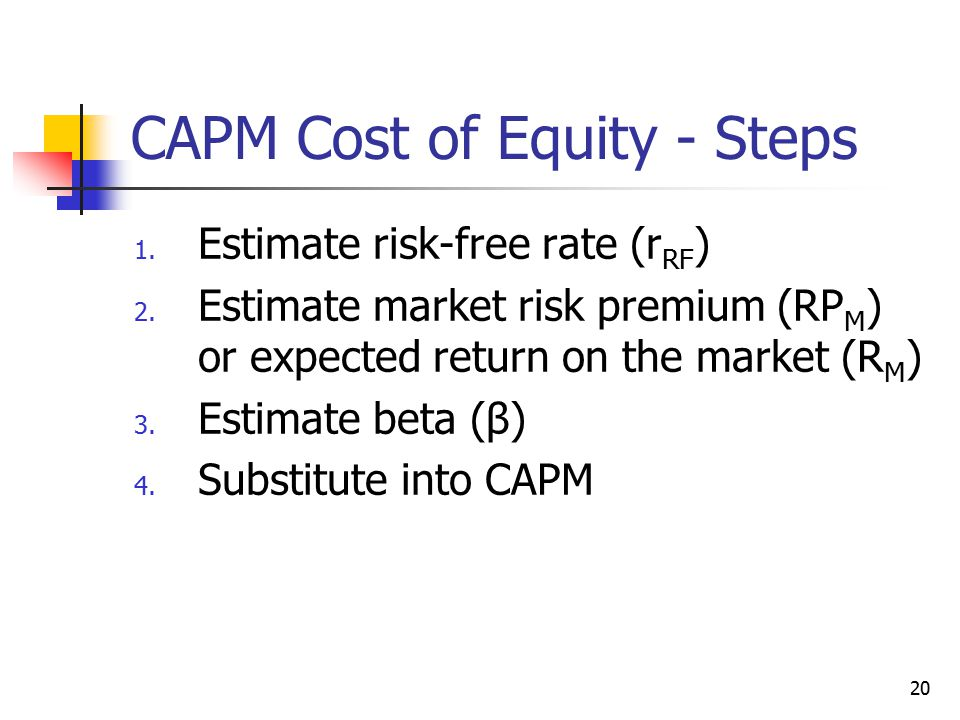 CAPM Cost of Equity - Steps