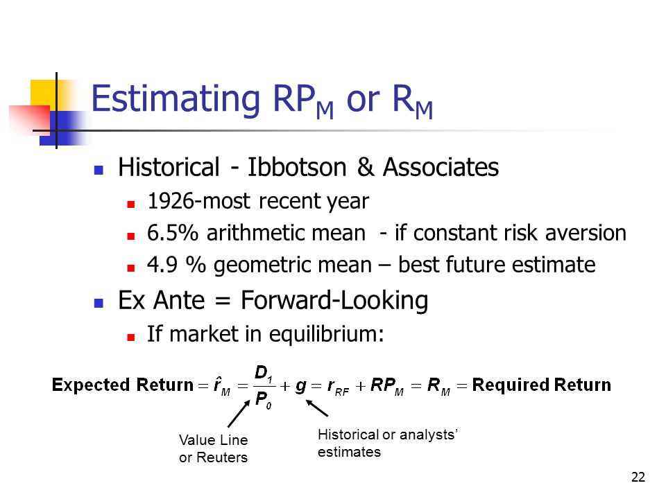 Estimating RPM or RM Historical - Ibbotson & Associates