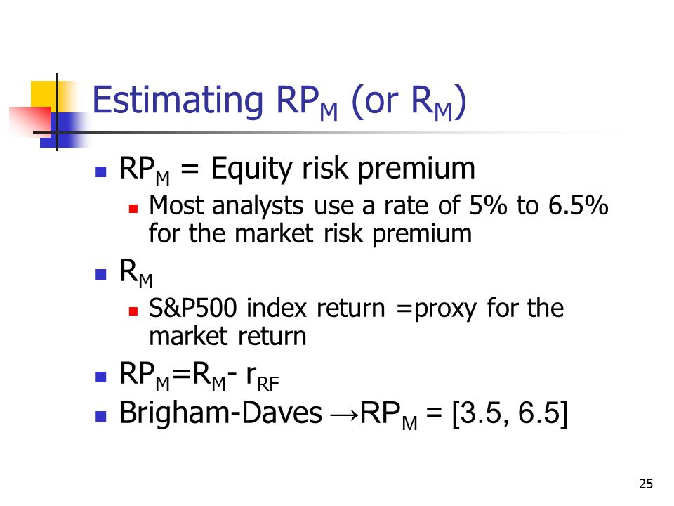 Estimating RPM (or RM) RPM = Equity risk premium RM RPM=RM- rRF