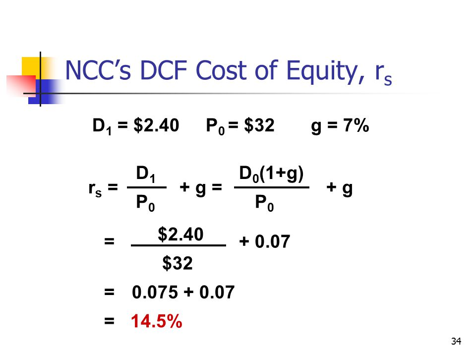 NCC's DCF Cost of Equity, rs