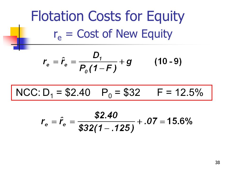 Flotation Costs for Equity re = Cost of New Equity
