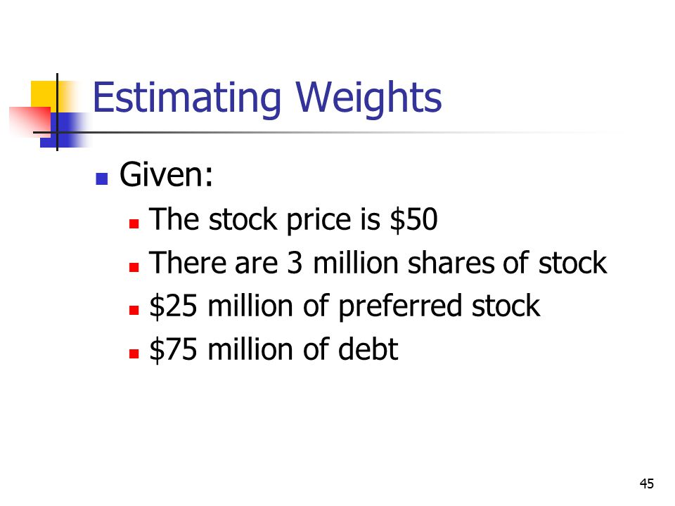 Estimating Weights Given: The stock price is $50