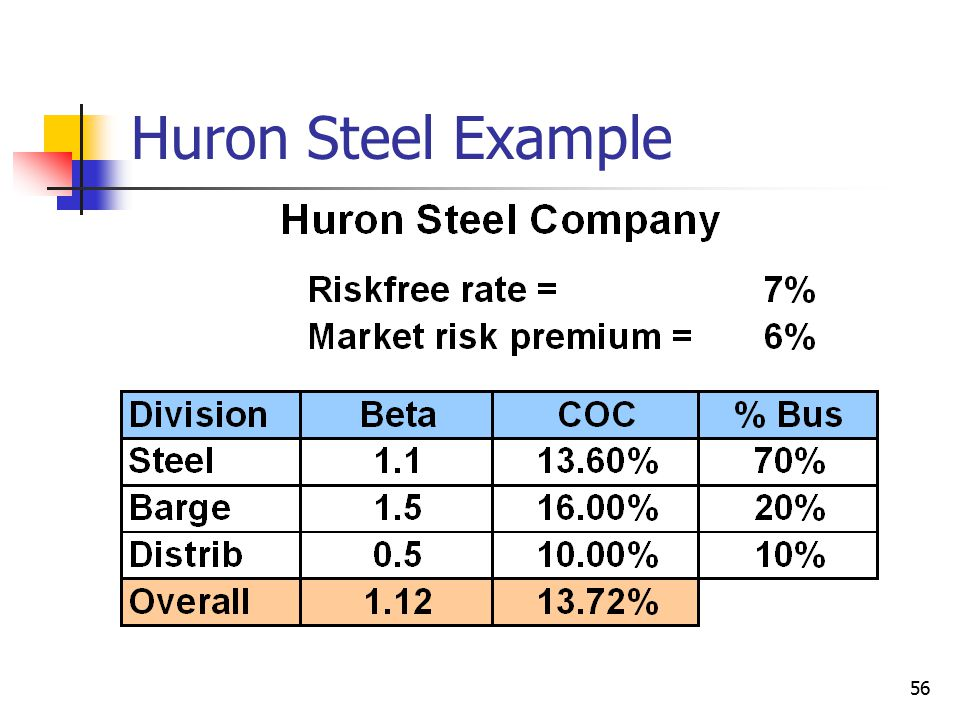 Huron Steel Example