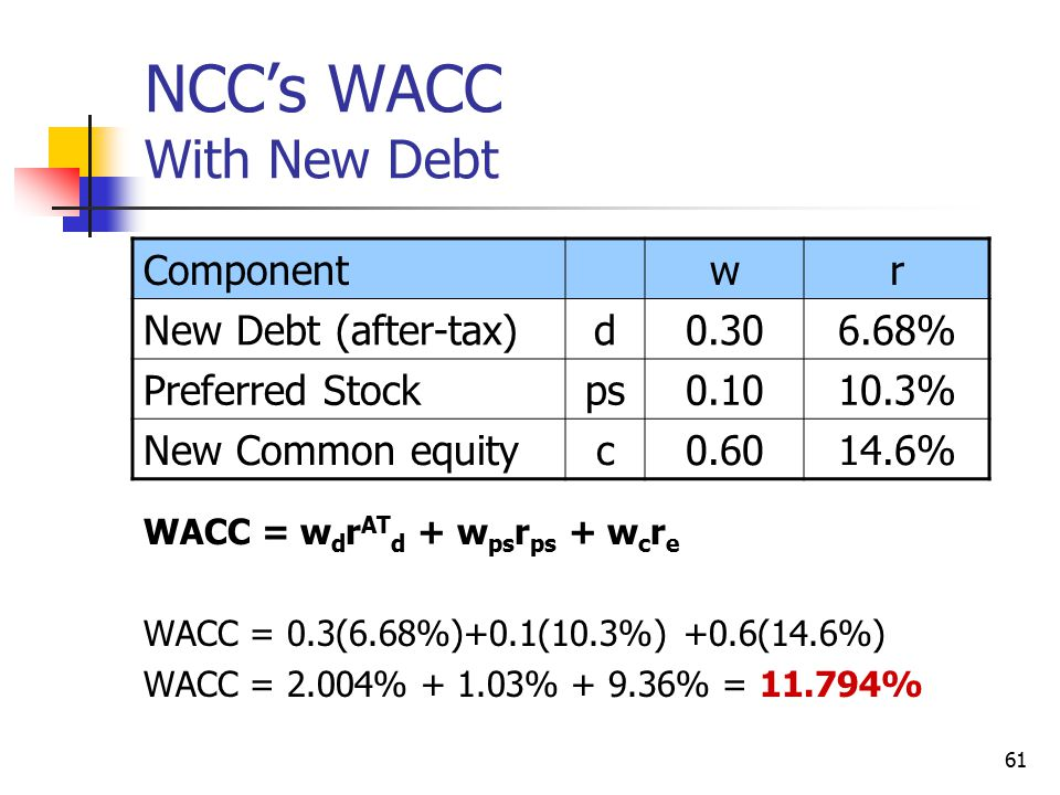 NCC's WACC With New Debt