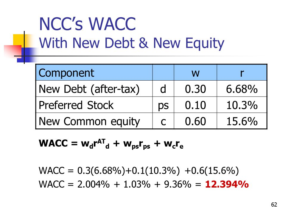 NCC's WACC With New Debt & New Equity
