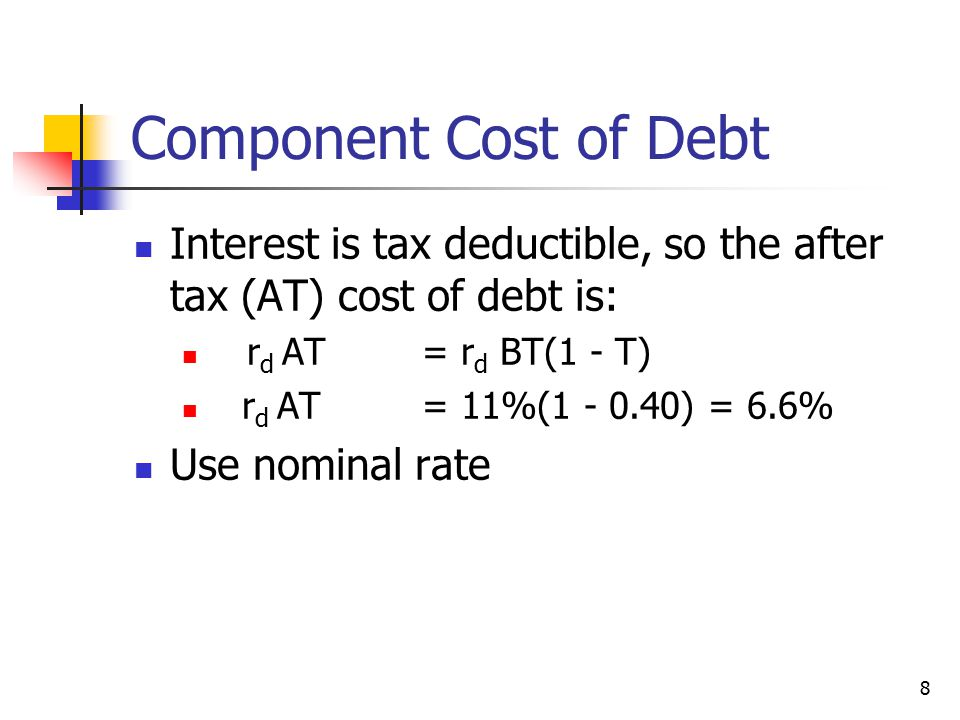 Component Cost of Debt Interest is tax deductible, so the after tax (AT) cost of debt is: rd AT = rd BT(1 - T)