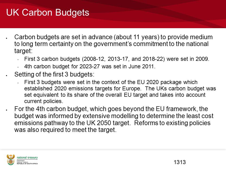 UK Carbon Budgets