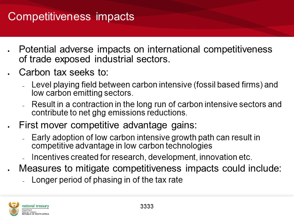 Competitiveness impacts