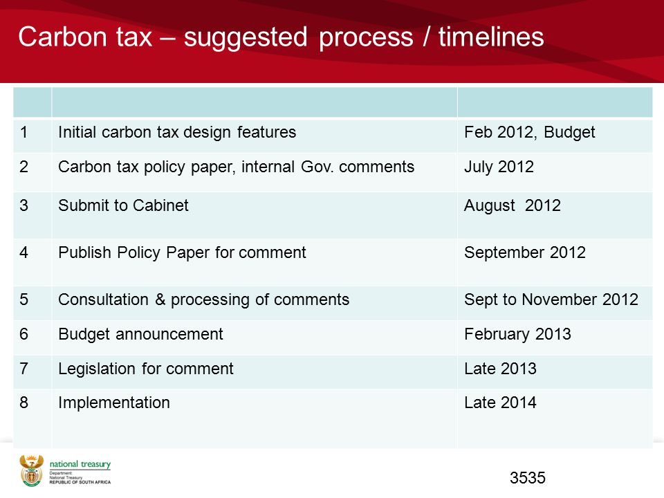 Carbon tax – suggested process / timelines