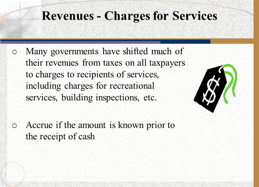 Revenues - Charges for Services
