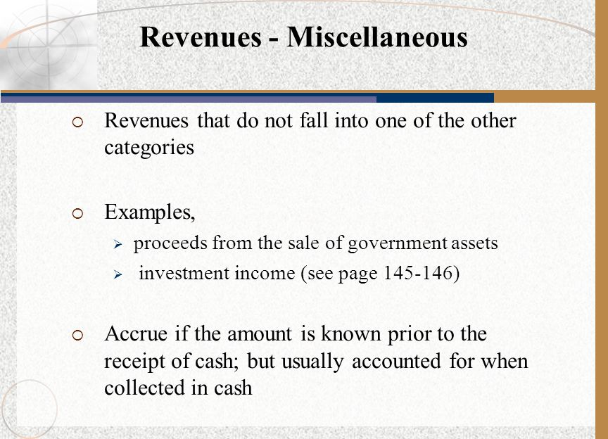 Revenues - Miscellaneous