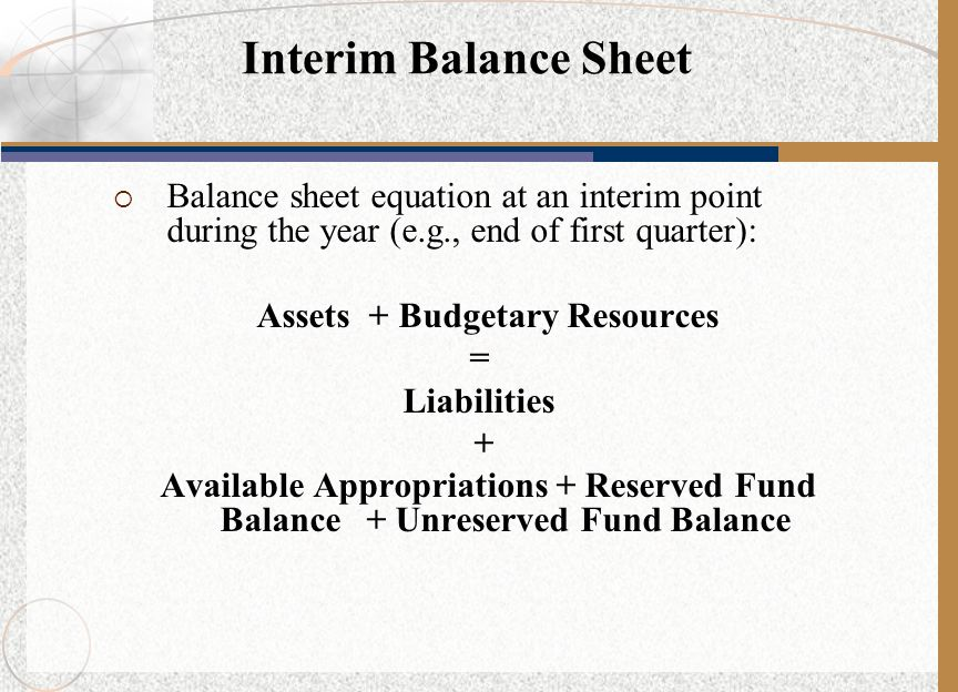 Assets + Budgetary Resources