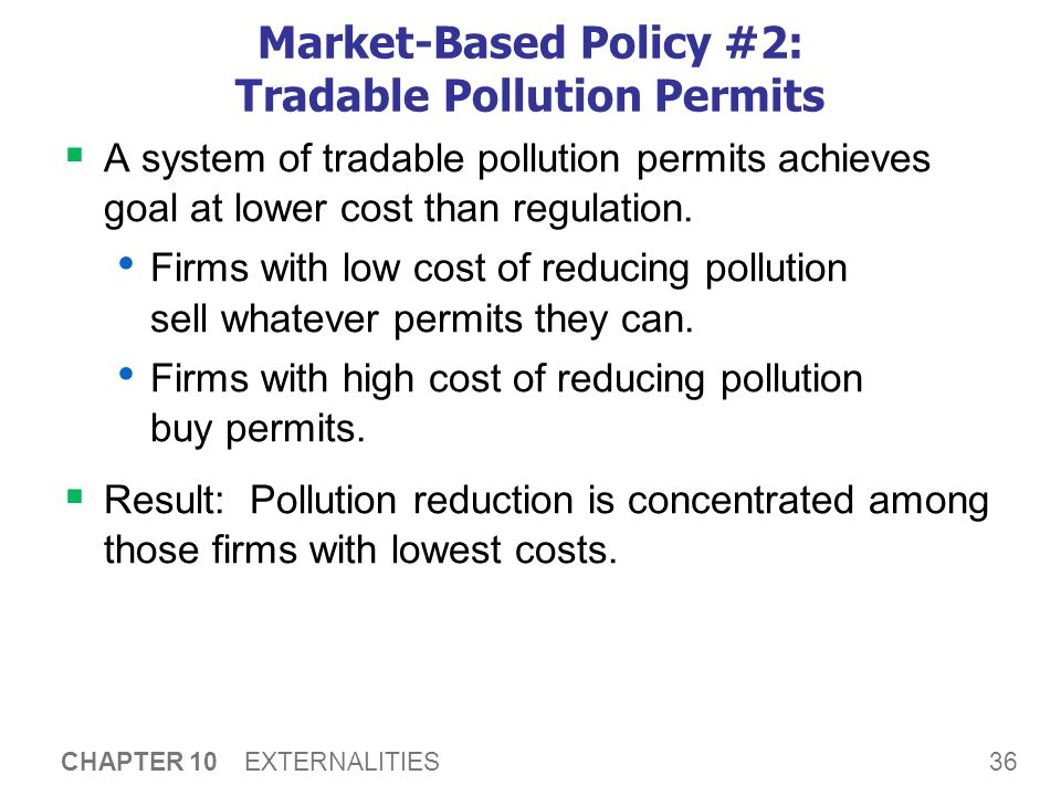 Tradable Pollution Permits in the Real World