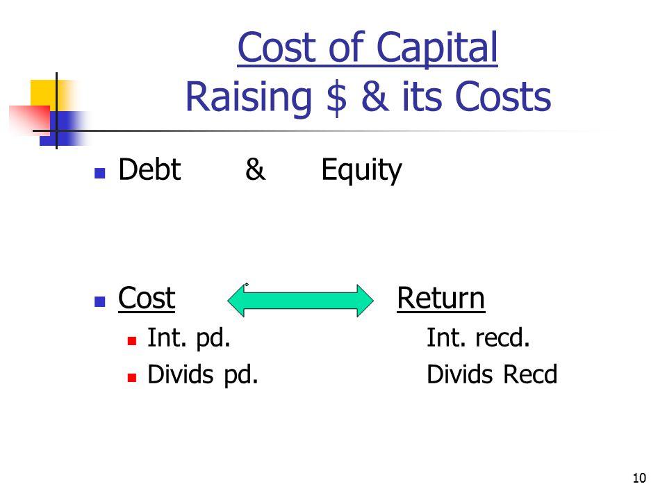Cost of Capital Raising $ & its Costs