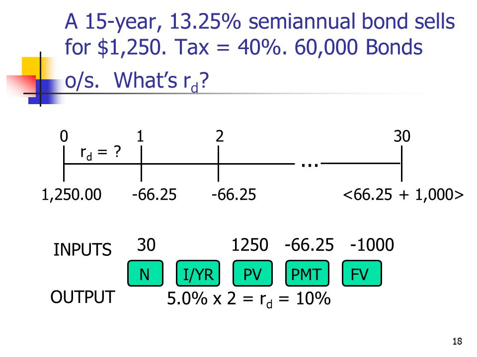 A 15-year, 13. 25% semiannual bond sells for $1,250. Tax = 40%