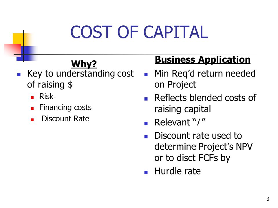 COST OF CAPITAL Business Application Why
