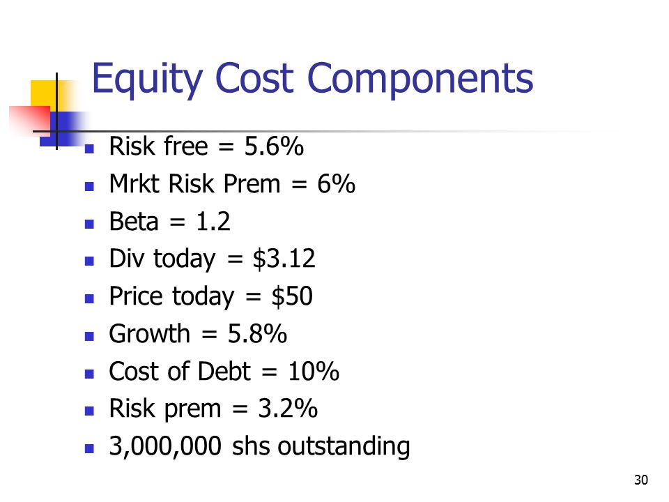 Equity Cost Components