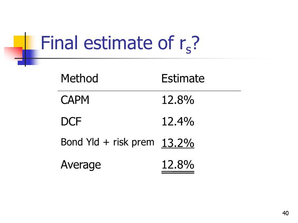 Final estimate of rs Method Estimate CAPM 12.8% DCF 12.4% 13.2%
