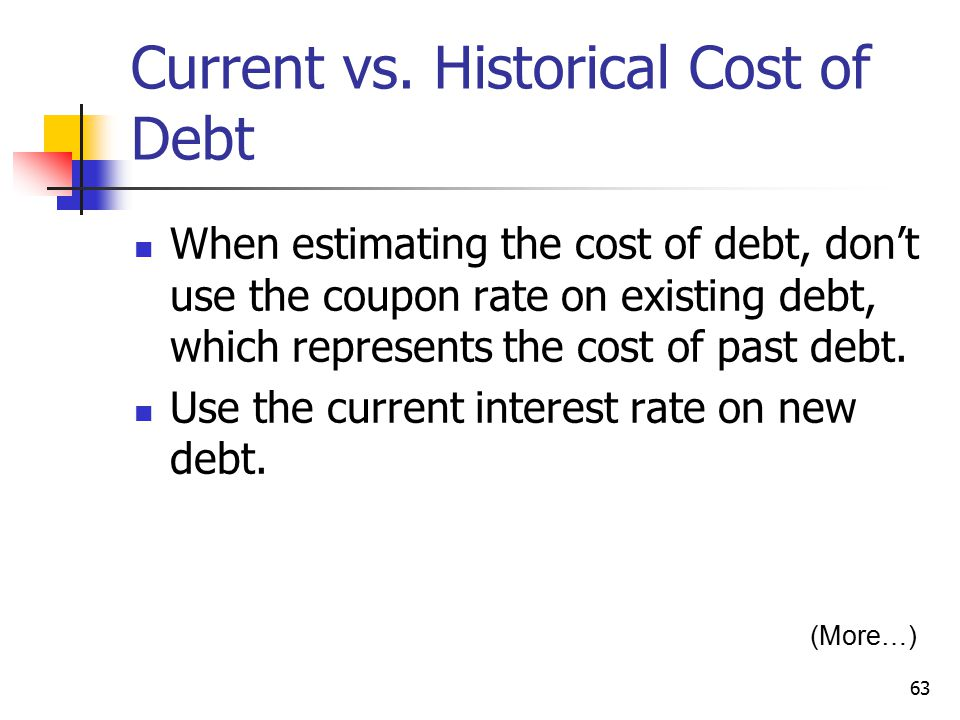 Current vs. Historical Cost of Debt
